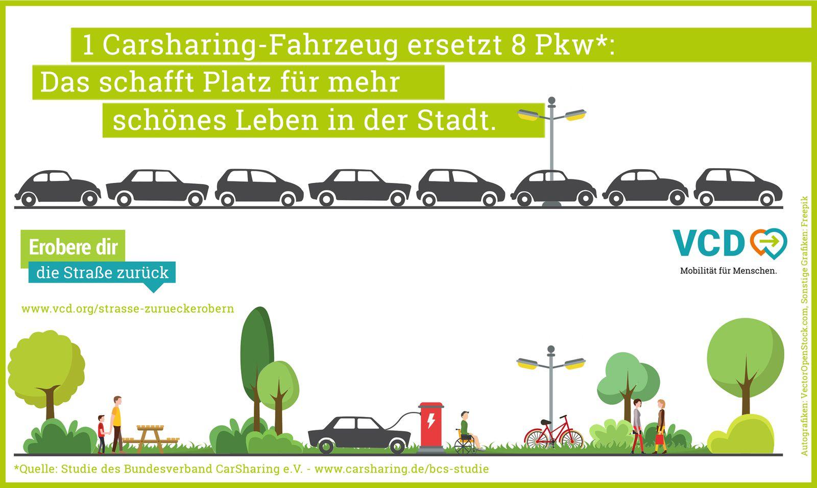 Carsharing Carsharing Auto Nutzen Statt Besitzen